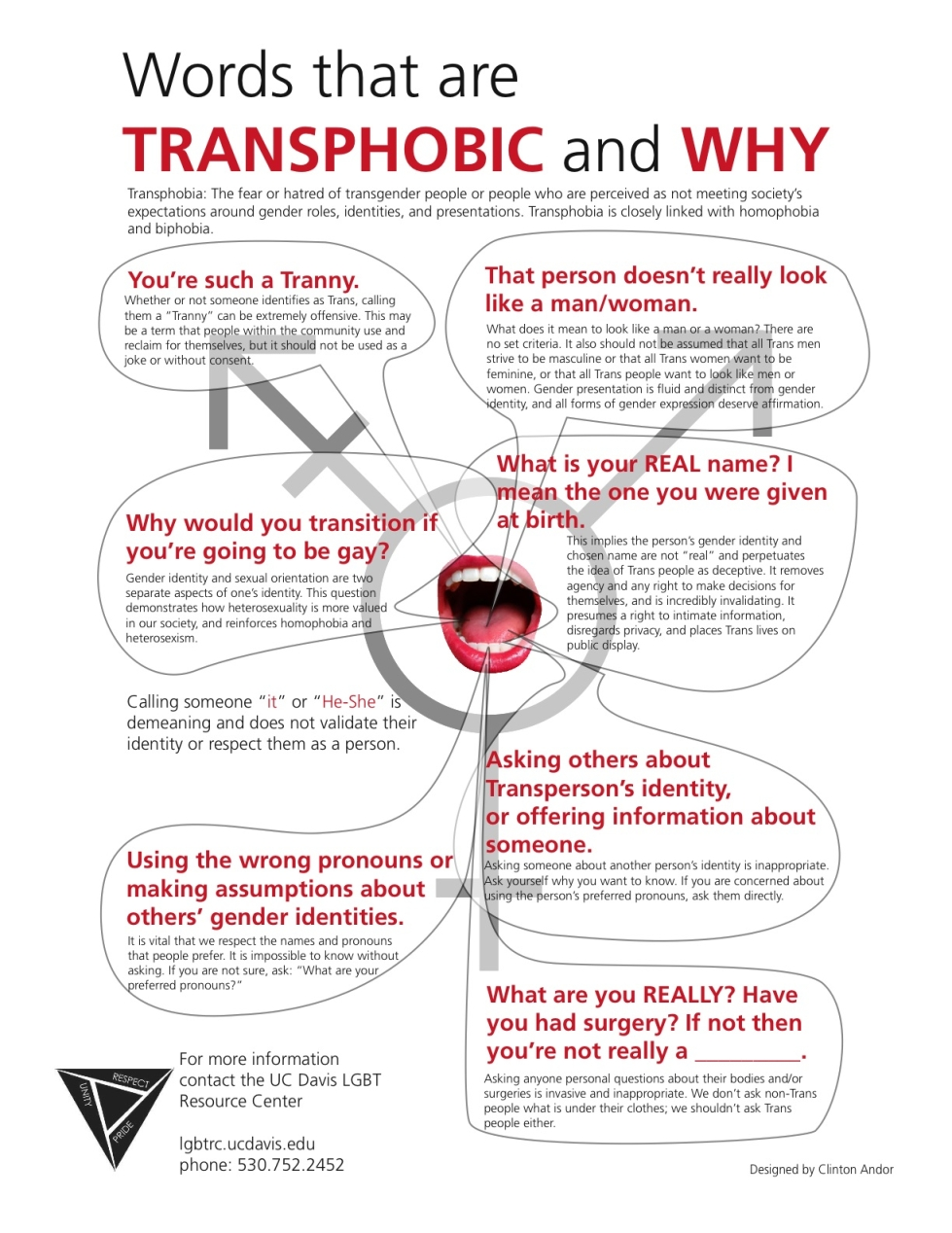 Gracious Mind Transphobic and Why