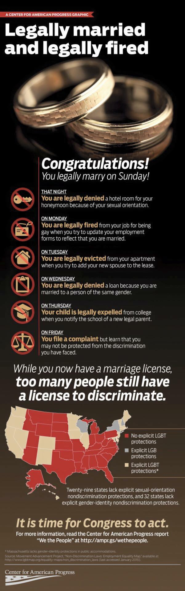 the gracious mind discrimination